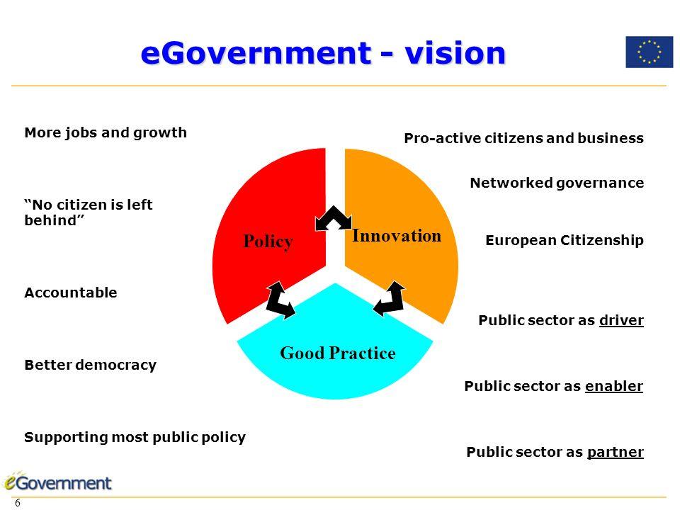 7 7 ICT for Innovative Government – EU research eParticipation E.g.