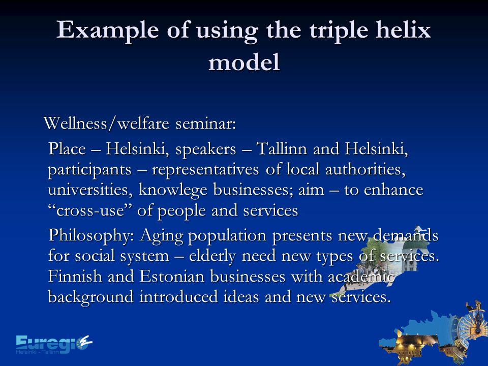 Example of using the triple helix model Wellness/welfare seminar: Wellness/welfare seminar: Place – Helsinki, speakers – Tallinn and Helsinki, partici