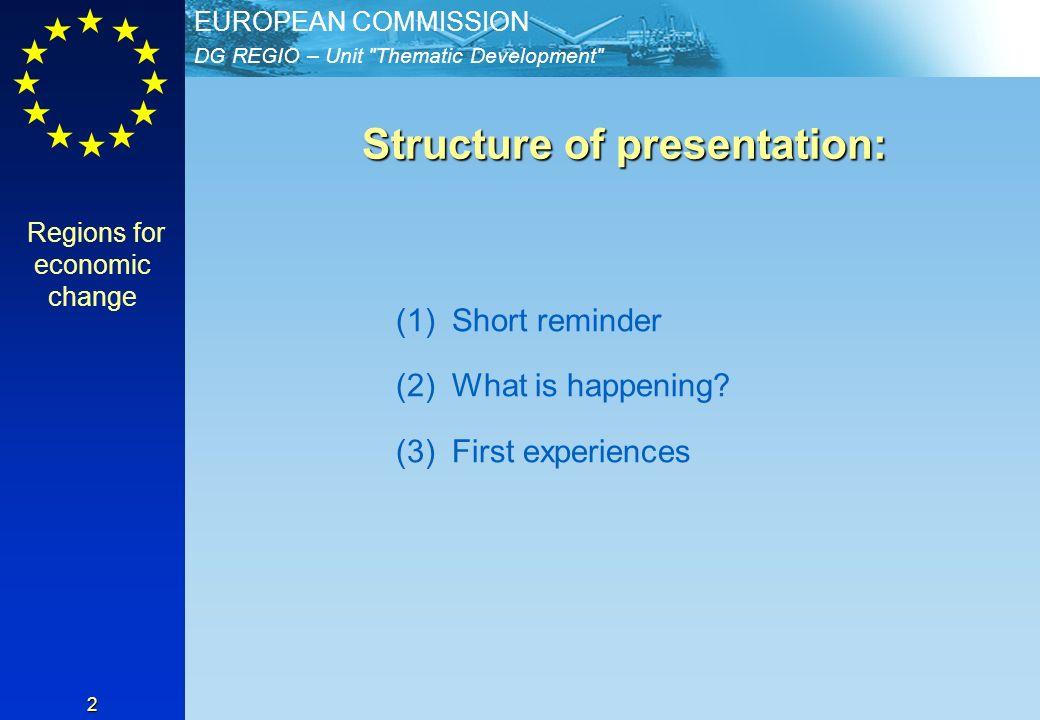 DG REGIO – Unit Thematic Development EUROPEAN COMMISSION 3 Reminder Reminder Regions for economic change