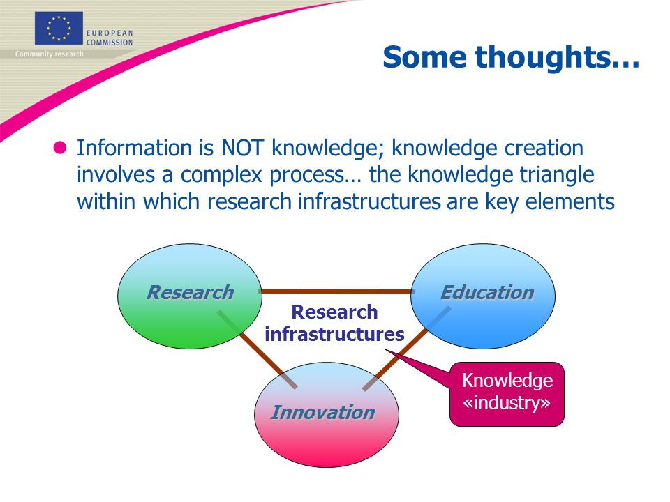 Some thoughts… lInformation is NOT knowledge; knowledge creation involves a complex process… the knowledge triangle within which research infrastructures are key elements ResearchEducation Innovation Research infrastructures Knowledge «industry»