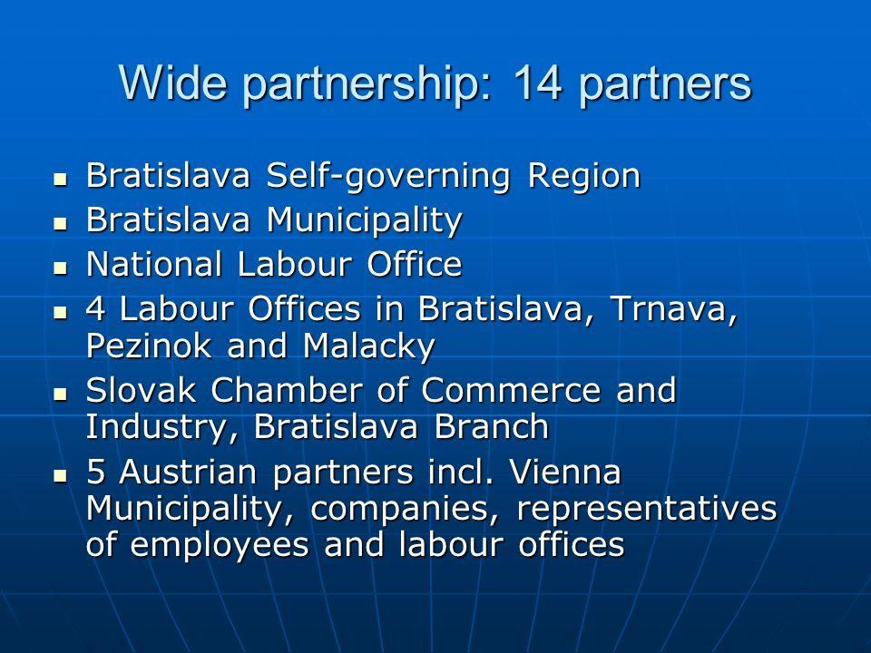 Wide partnership: 14 partners Bratislava Self-governing Region Bratislava Self-governing Region Bratislava Municipality Bratislava Municipality Nation