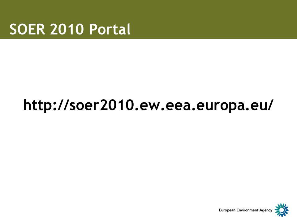 SOER 2010 Portal http://soer2010.ew.eea.europa.eu/