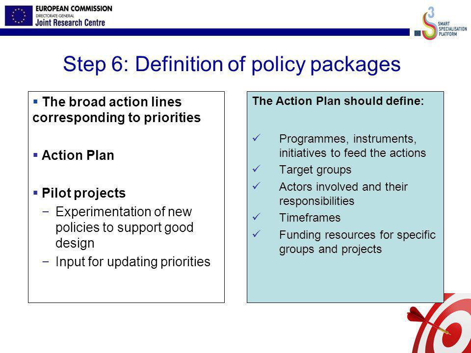 Step 6: Definition of policy packages The broad action lines corresponding to priorities Action Plan Pilot projects Experimentation of new policies to