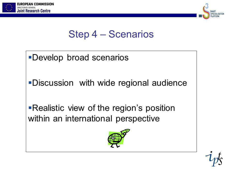 Step 4 – Scenarios Develop broad scenarios Discussion with wide regional audience Realistic view of the regions position within an international persp