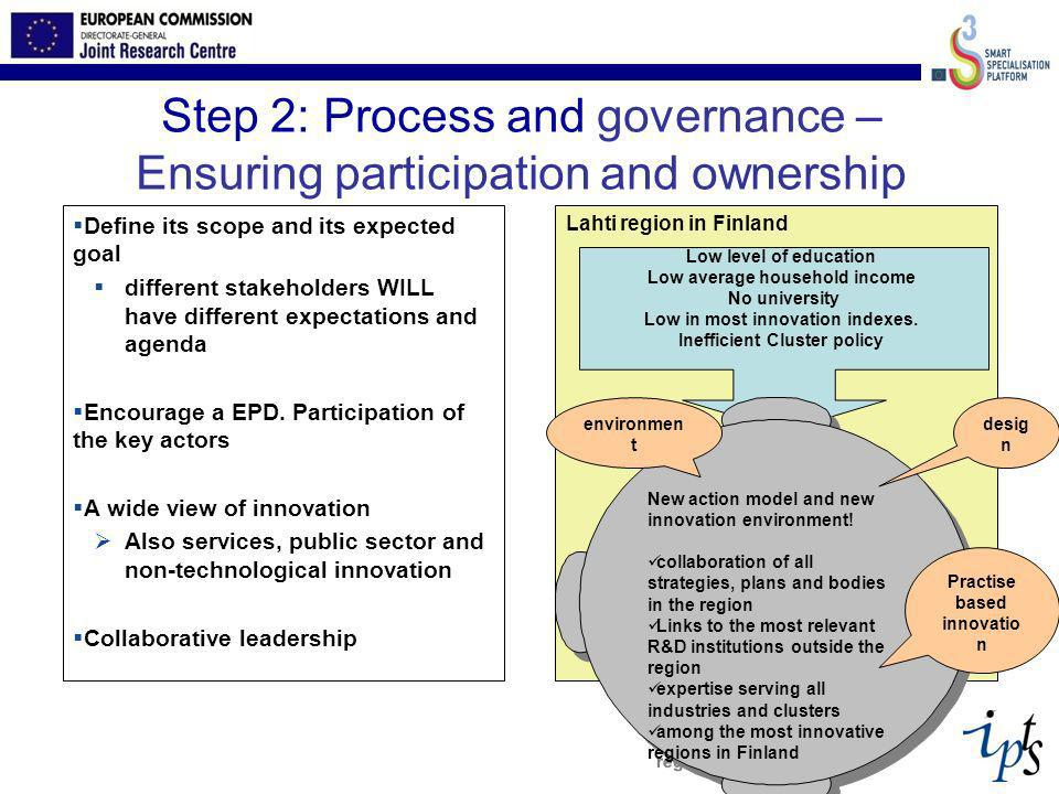 Step 2: Process and governance – Ensuring participation and ownership Define its scope and its expected goal different stakeholders WILL have differen