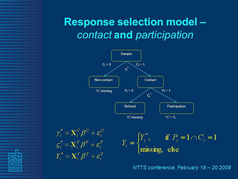 NTTS conference, February 18 – 20 2009 Response selection model – contact and participation ςi*ςi* γi*γi* P i = 1 C i = 1 P i = 0 C i = 0 Sample Non-c
