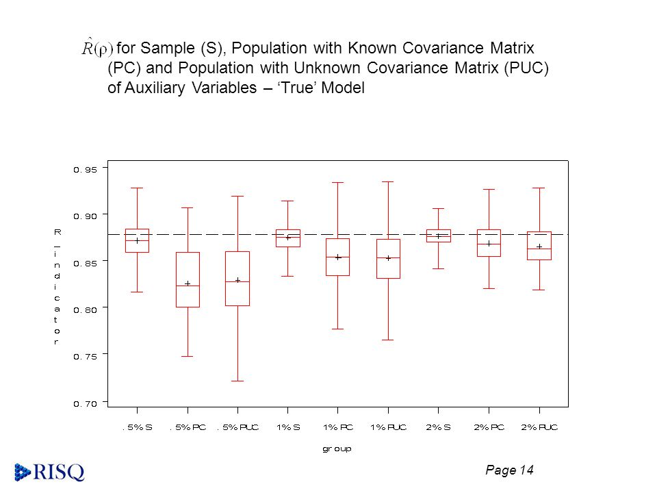 Page 14 for Sample (S), Population with Known Covariance Matrix (PC) and Population with Unknown Covariance Matrix (PUC) of Auxiliary Variables – True Model