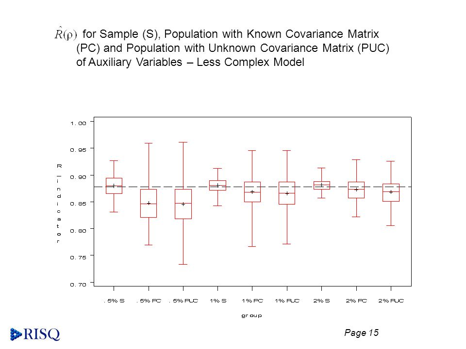 Page 15 for Sample (S), Population with Known Covariance Matrix (PC) and Population with Unknown Covariance Matrix (PUC) of Auxiliary Variables – Less Complex Model