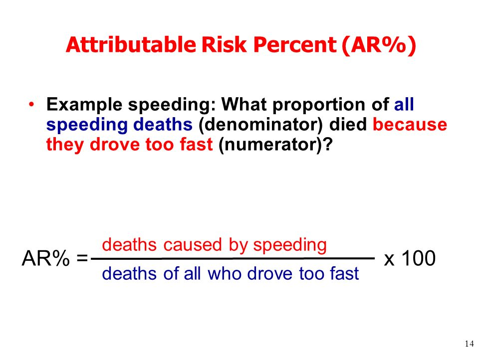 14 Attributable Risk Percent (AR%) Example speeding: What proportion of all speeding deaths (denominator) died because they drove too fast (numerator).