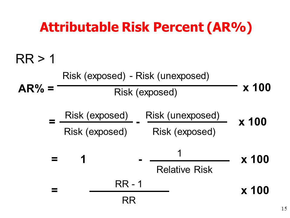 15 Attributable Risk Percent (AR%) Risk (exposed) - Risk (unexposed) Risk (exposed) x 100 RR > 1 AR% = Risk (exposed)Risk (unexposed) Risk (exposed) Risk (exposed) =- x 100 1 Relative Risk =1- x 100 RR - 1 RR = x 100