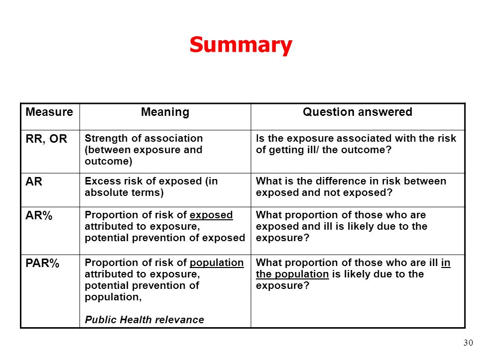 30 Summary MeasureMeaningQuestion answered RR, OR Strength of association (between exposure and outcome) Is the exposure associated with the risk of getting ill/ the outcome.