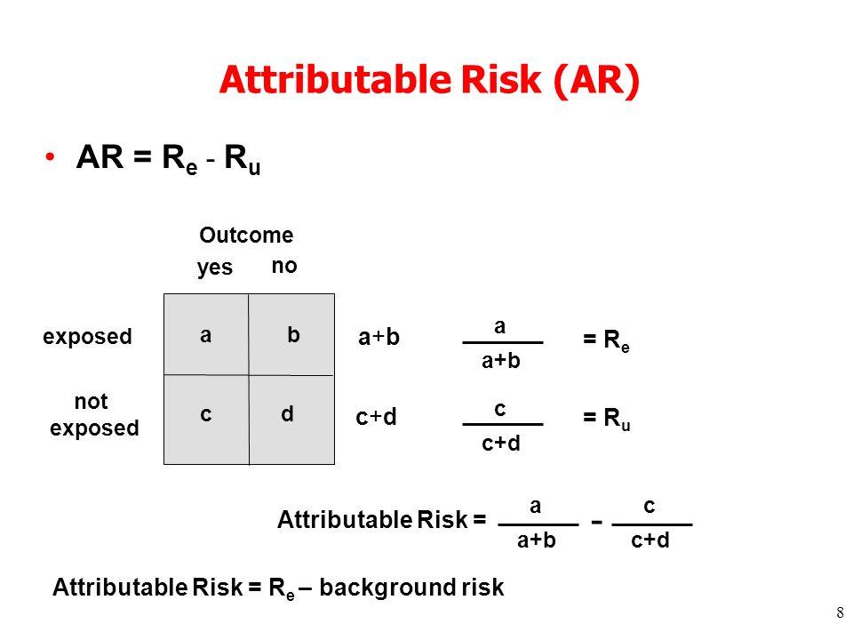 8 Attributable Risk (AR) AR = R e - R u Outcome a cd yes no exposed not exposed b Attributable Risk = a a+b c c+d a+ba+b c+dc+d a a+b c c+d - Attributable Risk = R e – background risk = R e = R u