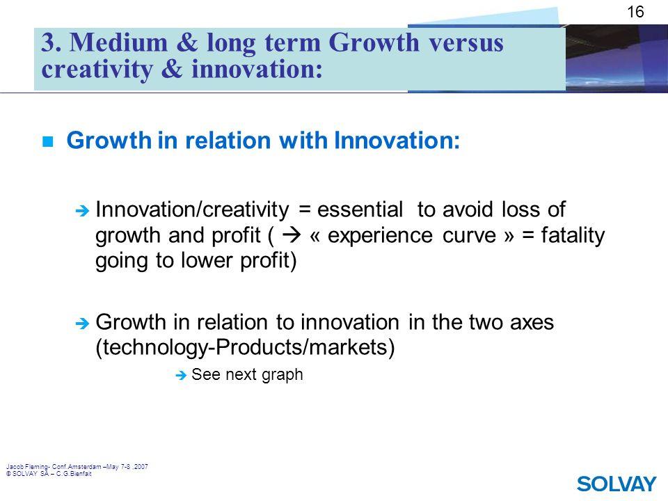 Jacob Fleming- Conf.Amsterdam –May 7-8,2007 © SOLVAY SA – C.G.Bienfait 3. Medium & long term Growth versus creativity & innovation: Growth in relation