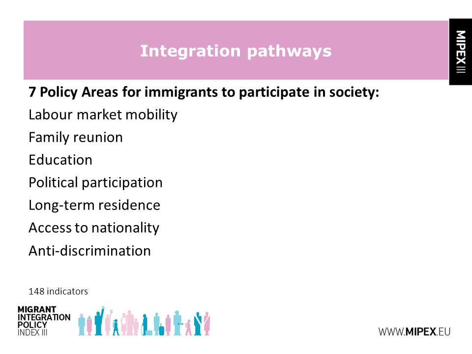 Integration pathways 7 Policy Areas for immigrants to participate in society: Labour market mobility Family reunion Education Political participation Long-term residence Access to nationality Anti-discrimination 148 indicators