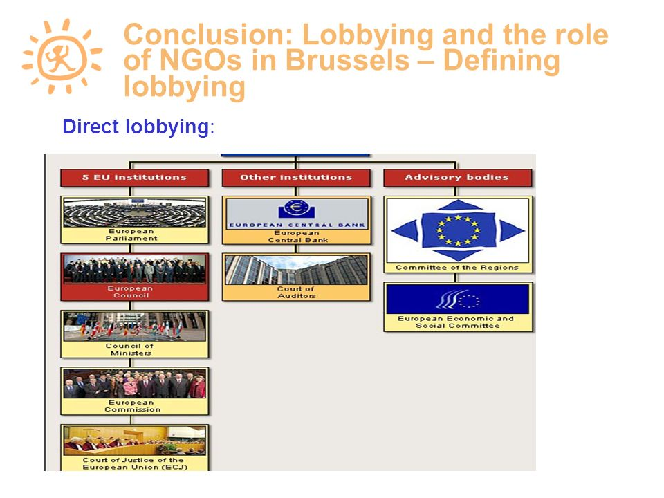 Conclusion: Lobbying and the role of NGOs in Brussels – Defining lobbying Direct lobbying: