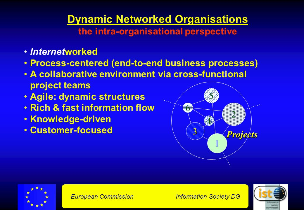 European Commission Information Society DG Dynamic Networked Organisations the intra-organisational perspective 2 6 3 5 1 4 Projects Internetworked Process-centered (end-to-end business processes) A collaborative environment via cross-functional project teams Agile: dynamic structures Rich & fast information flow Knowledge-driven Customer-focused