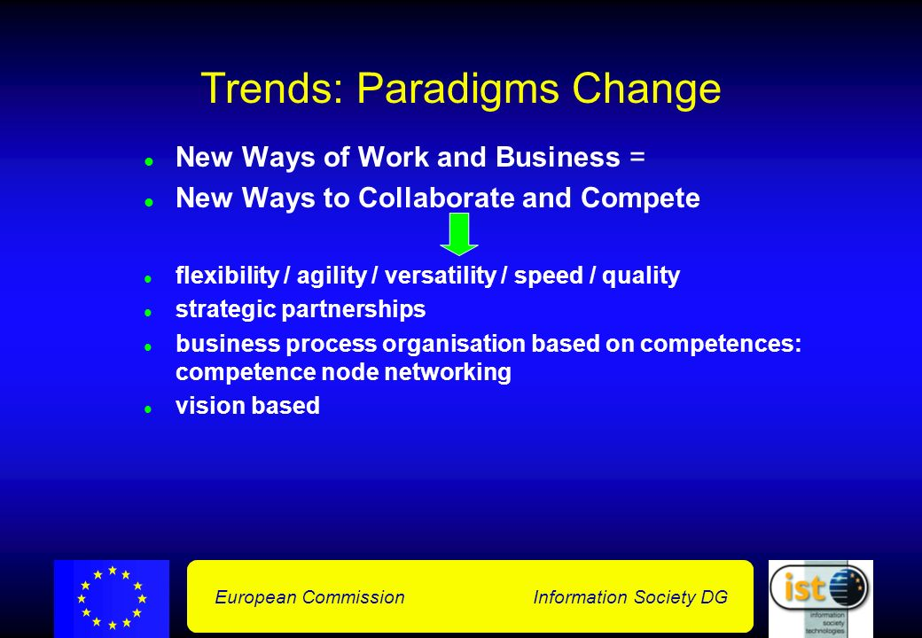 European Commission Information Society DG Trends: Paradigms Change New Ways of Work and Business = New Ways to Collaborate and Compete flexibility / agility / versatility / speed / quality strategic partnerships business process organisation based on competences: competence node networking vision based