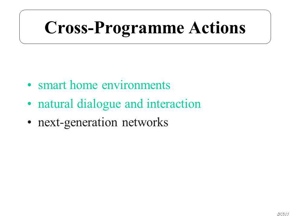 Cross-Programme Actions smart home environments natural dialogue and interaction next-generation networks DUS15