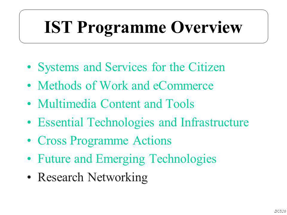 IST Programme Overview Systems and Services for the Citizen Methods of Work and eCommerce Multimedia Content and Tools Essential Technologies and Infrastructure Cross Programme Actions Future and Emerging Technologies Research Networking DUS20