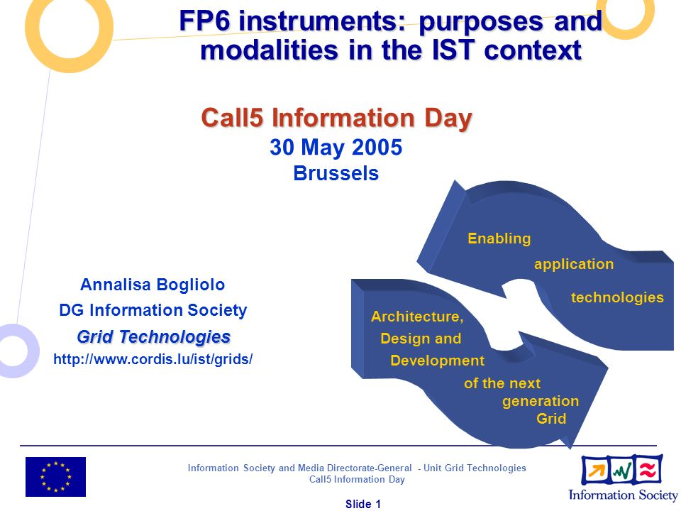 Information Society and Media Directorate-General - Unit Grid Technologies Call5 Information Day Slide 1 FP6 instruments: purposes and modalities in t