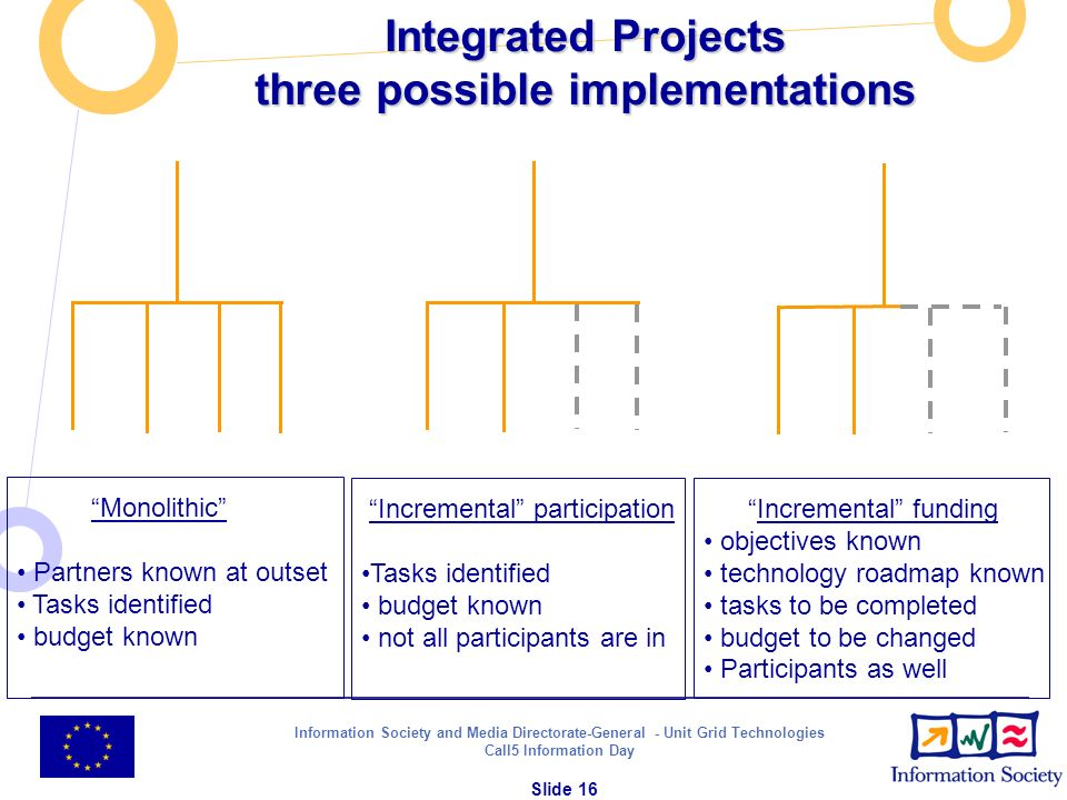 Information Society and Media Directorate-General - Unit Grid Technologies Call5 Information Day Slide 16 Monolithic Partners known at outset Tasks id