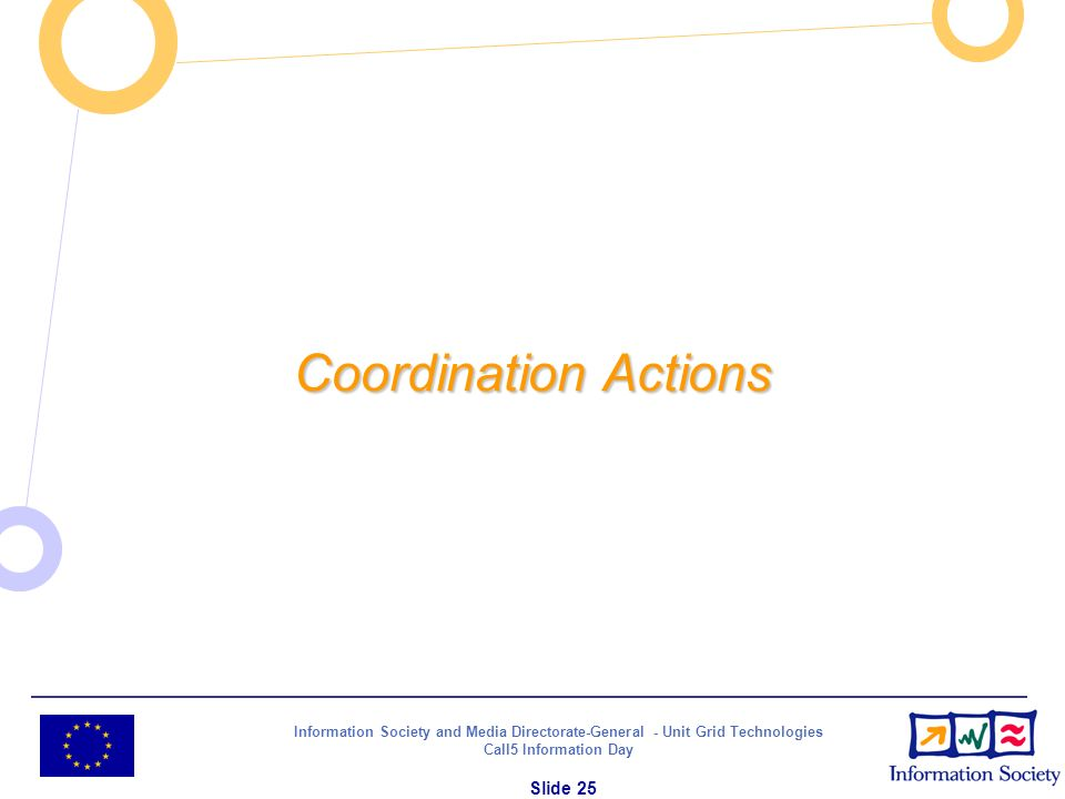 Information Society and Media Directorate-General - Unit Grid Technologies Call5 Information Day Slide 25 Coordination Actions