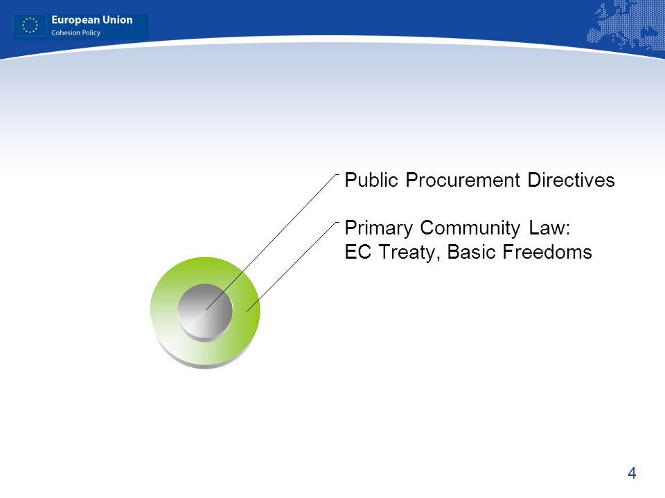 4 Primary Community Law: EC Treaty, Basic Freedoms