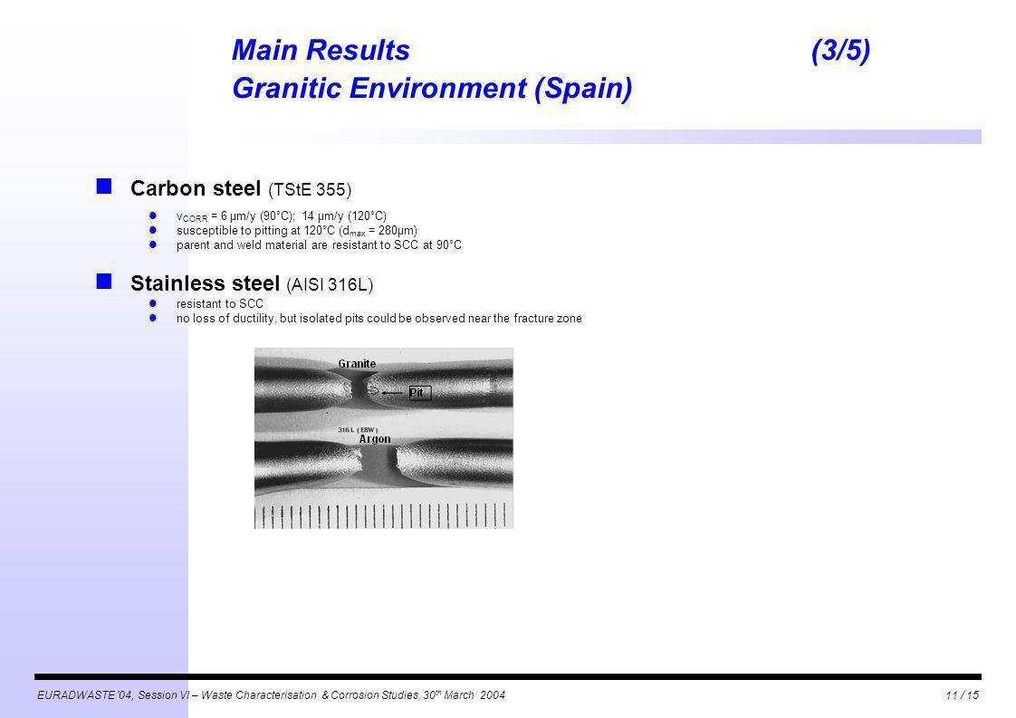 EURADWASTE 04, Session VI – Waste Characterisation & Corrosion Studies, 30 th March 200411 / 15 Main Results(3/5) Granitic Environment (Spain) Carbon