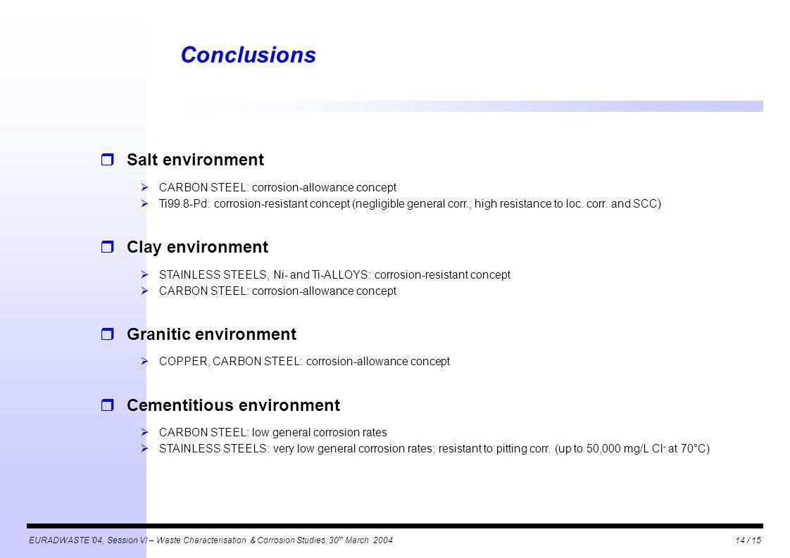 Conclusions Salt environment CARBON STEEL: corrosion-allowance concept Ti99.8-Pd: corrosion-resistant concept (negligible general corr.; high resistan
