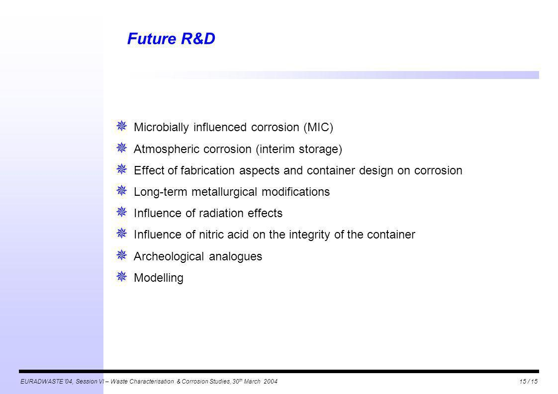 EURADWASTE 04, Session VI – Waste Characterisation & Corrosion Studies, 30 th March 200415 / 15 Future R&D Microbially influenced corrosion (MIC) Atmo
