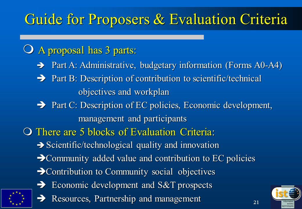 21 A proposal has 3 parts: A proposal has 3 parts: è Part A: Administrative, budgetary information (Forms A0-A4) è Part B: Description of contribution