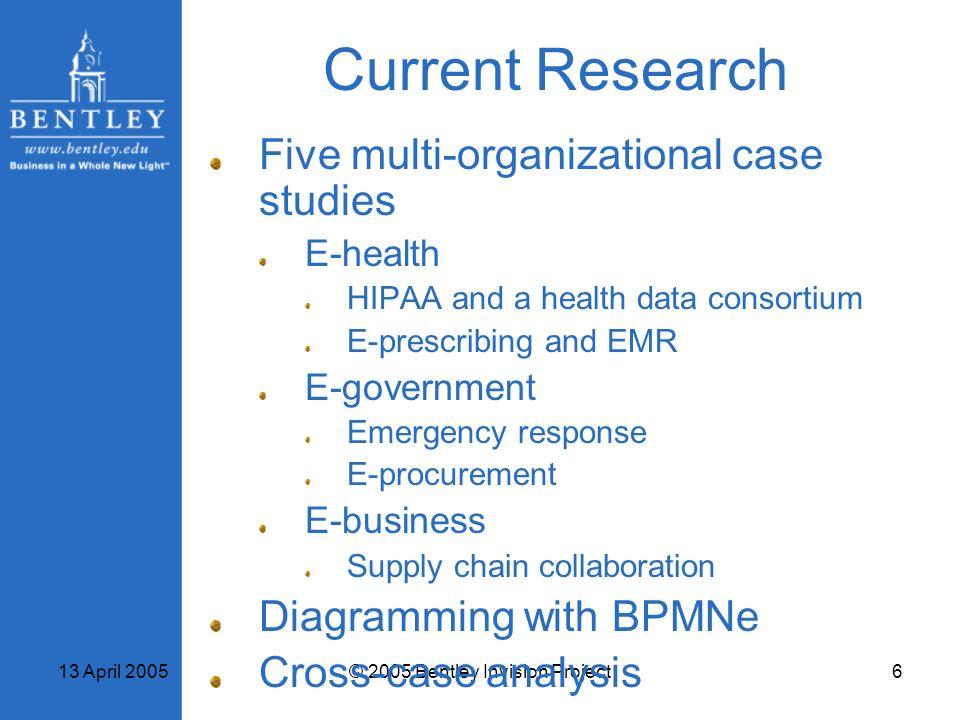 13 April 2005© 2005 Bentley Invision Project6 Current Research Five multi-organizational case studies E-health HIPAA and a health data consortium E-pr