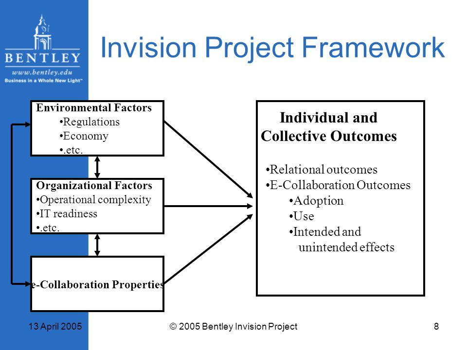 13 April 2005© 2005 Bentley Invision Project8 Invision Project Framework Environmental Factors Regulations Economy.etc. Organizational Factors Operati