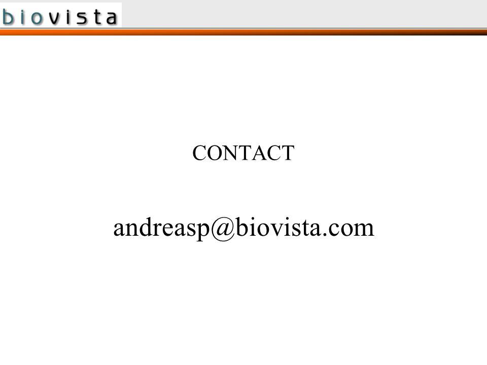 CONTACT andreasp@biovista.com