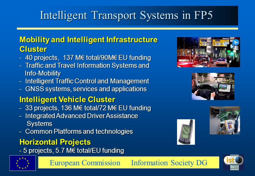 European Commission Information Society DG Intelligent Transport Systems in FP5 Mobility and Intelligent Infrastructure Cluster - 40 projects, 137 M t