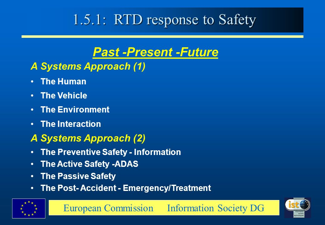 European Commission Information Society DG Past -Present -Future A Systems Approach (1) The Human The Vehicle The Environment The Interaction A System