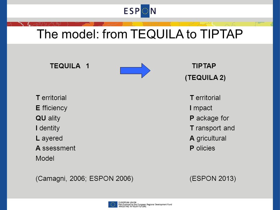 The model: from TEQUILA to TIPTAP TEQUILA 1 TIPTAP (TEQUILA 2) T erritorialT erritorial E fficiencyI mpact QU alityP ackage for I dentityT ransport an
