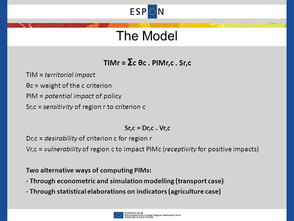 The Model TIMr = Σ c θc. PIMr,c.