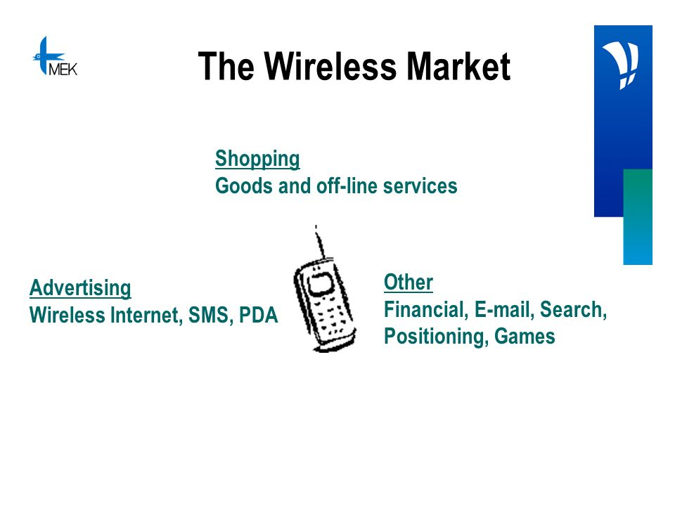 The Wireless Market Advertising Wireless Internet, SMS, PDA Shopping Goods and off-line services Other Financial, E-mail, Search, Positioning, Games
