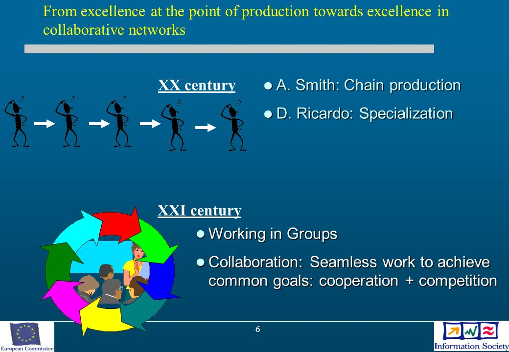 6 From excellence at the point of production towards excellence in collaborative networks A.