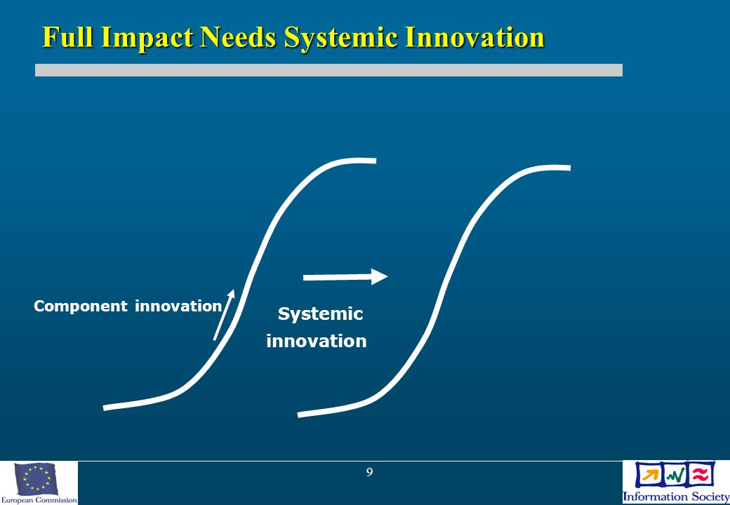 9 Full Impact Needs Systemic Innovation Component innovation Systemic innovation