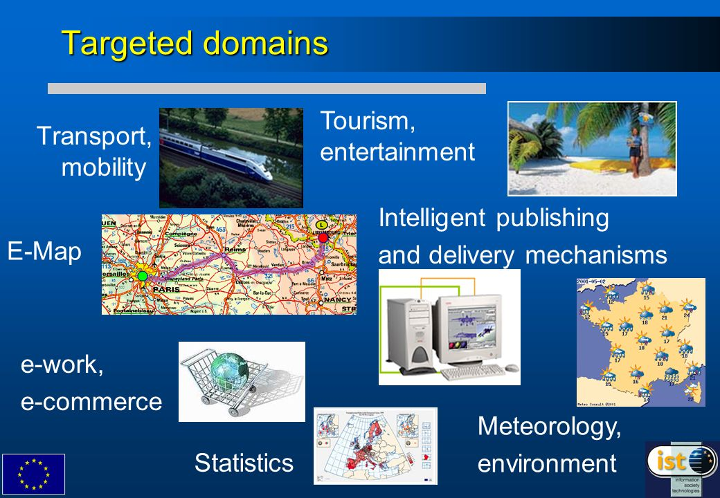 Targeted domains Transport, mobility Tourism, entertainment E-Map e-work, e-commerce Meteorology, environment Statistics Intelligent publishing and delivery mechanisms