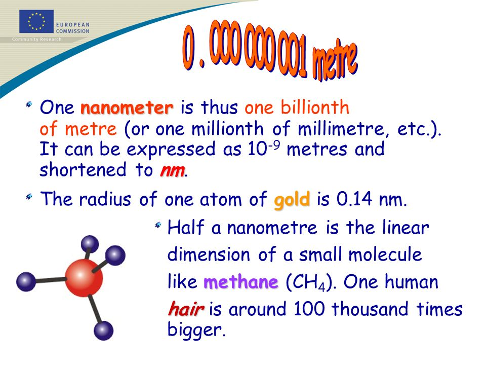 nanometer nm One nanometer is thus one billionth of metre (or one millionth of millimetre, etc.).