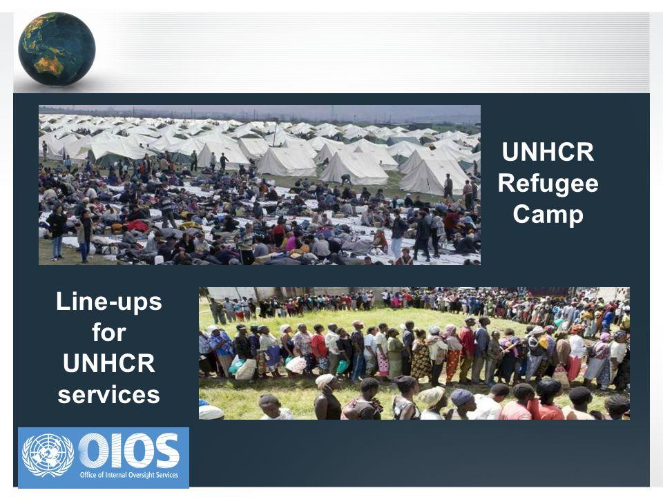 UNHCR Refugee Camp Line-ups for UNHCR services