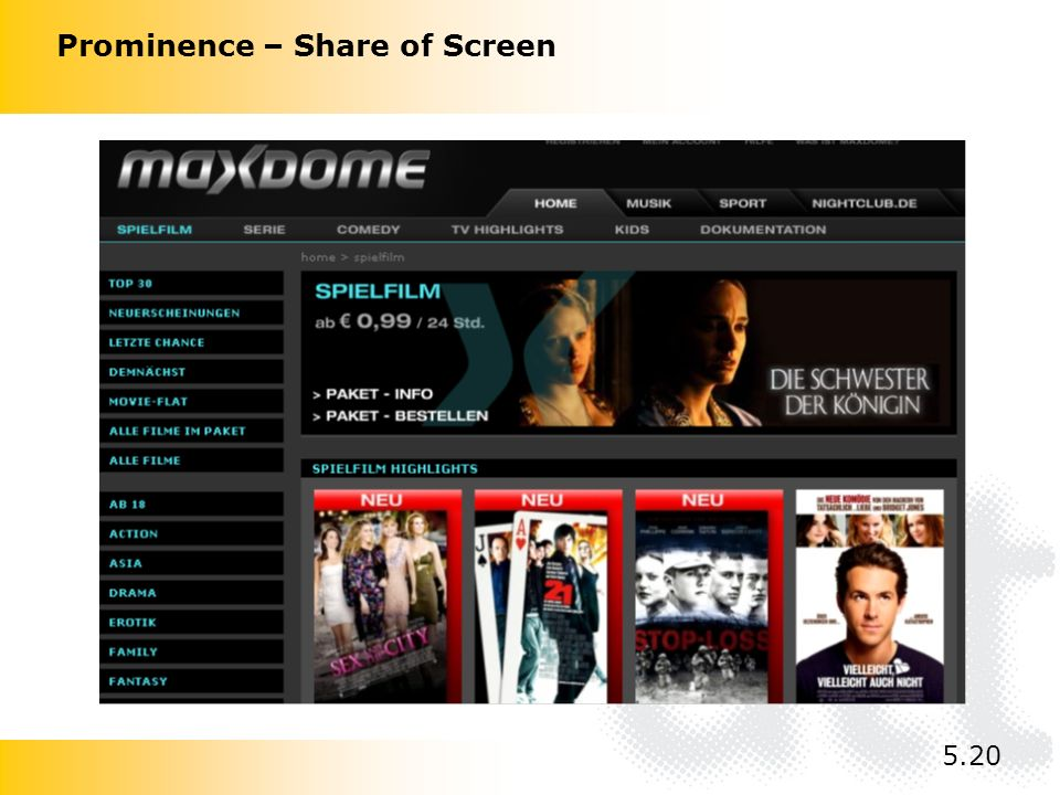Prominence – Share of Screen 5.20