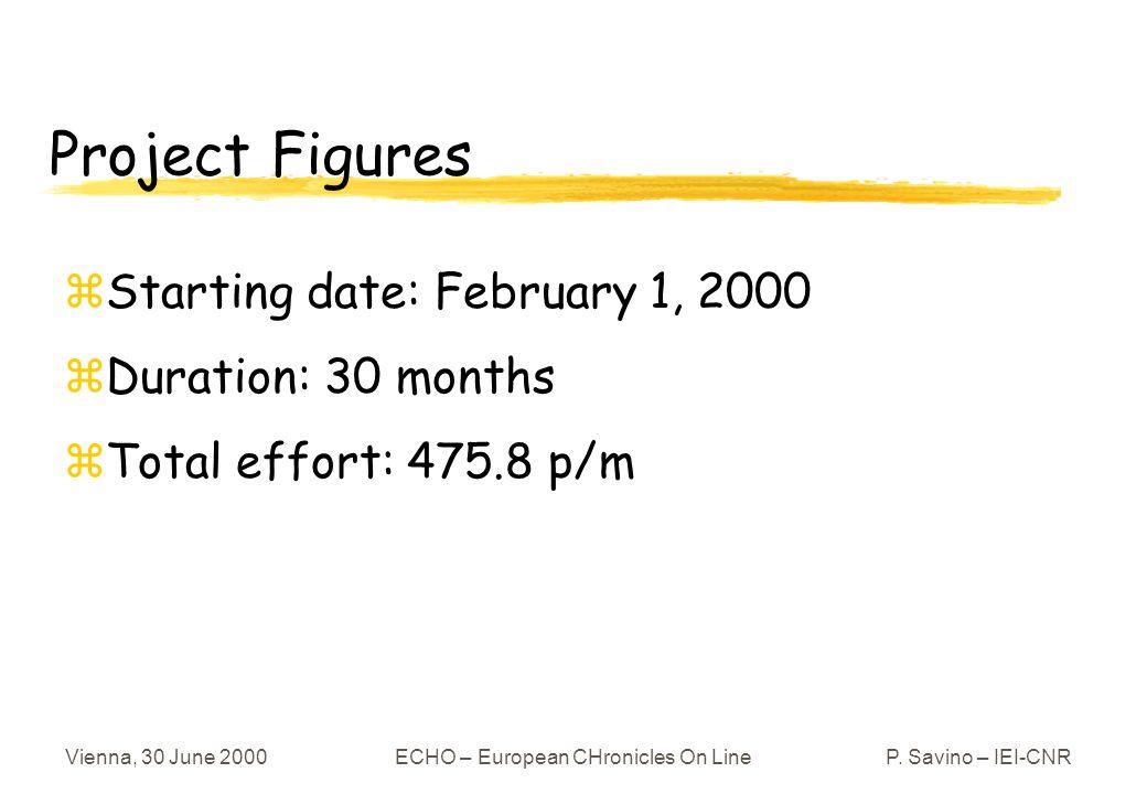 Vienna, 30 June 2000ECHO – European CHronicles On LineP. Savino – IEI-CNR zStarting date: February 1, 2000 zDuration: 30 months zTotal effort: 475.8 p