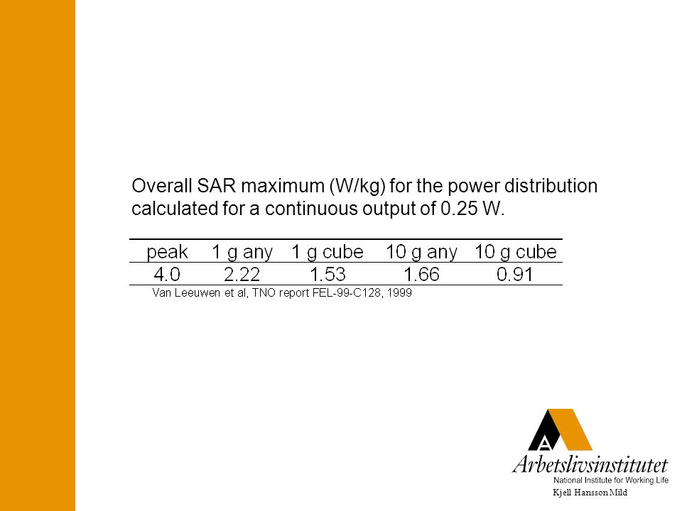 Overall SAR maximum (W/kg) for the power distribution calculated for a continuous output of 0.25 W.