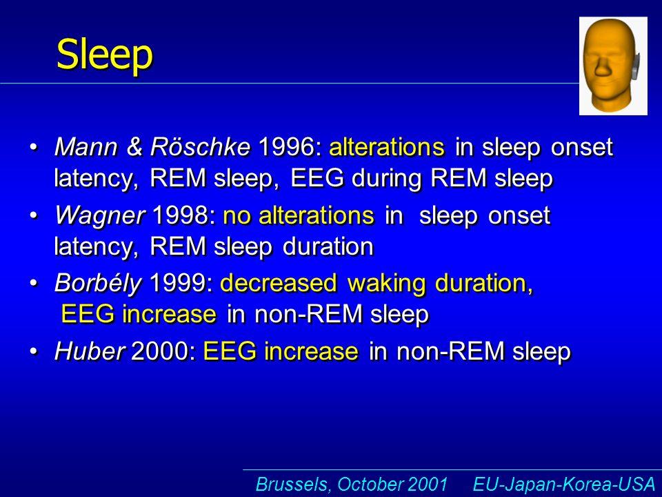 Brussels, October 2001 EU-Japan-Korea-USA Sleep Mann & Röschke 1996: alterations in sleep onset latency, REM sleep, EEG during REM sleep Wagner 1998: no alterations in sleep onset latency, REM sleep duration Borbély 1999: decreased waking duration, EEG increase in non-REM sleep Huber 2000: EEG increase in non-REM sleep Mann & Röschke 1996: alterations in sleep onset latency, REM sleep, EEG during REM sleep Wagner 1998: no alterations in sleep onset latency, REM sleep duration Borbély 1999: decreased waking duration, EEG increase in non-REM sleep Huber 2000: EEG increase in non-REM sleep