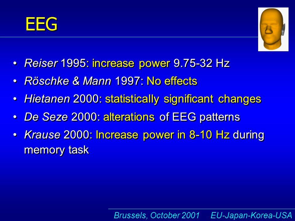 Brussels, October 2001 EU-Japan-Korea-USA EEG Reiser 1995: increase power 9.75-32 Hz Röschke & Mann 1997: No effects Hietanen 2000: statistically significant changes De Seze 2000: alterations of EEG patterns Krause 2000: Increase power in 8-10 Hz during memory task Reiser 1995: increase power 9.75-32 Hz Röschke & Mann 1997: No effects Hietanen 2000: statistically significant changes De Seze 2000: alterations of EEG patterns Krause 2000: Increase power in 8-10 Hz during memory task