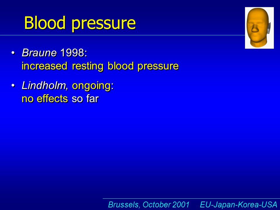 Brussels, October 2001 EU-Japan-Korea-USA Blood pressure Braune 1998: increased resting blood pressure Lindholm, ongoing: no effects so far Braune 1998: increased resting blood pressure Lindholm, ongoing: no effects so far